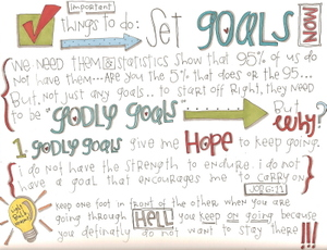 Setting_godly_goals_2
