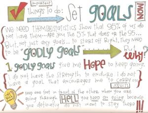 Setting_godly_goals_2